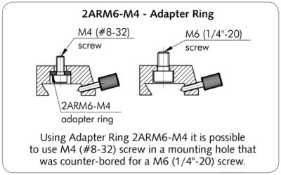 adapter rings